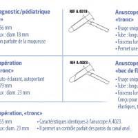Anuscopes à usage unique